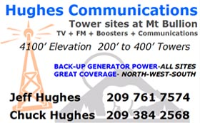 Hughes Communications